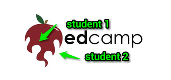 EdCamp Logo Explained