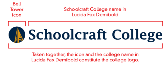 A logo with red text showing that part of the logo is an icon of a building and the other part is horizontal text that says schoolcraft college.