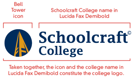 A logo with red text showing that part of the logo is an icon of a building and the other part is stacked text that says schoolcraft college.